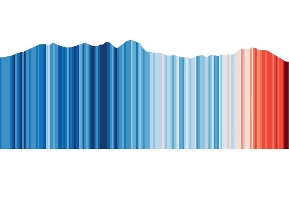 Quelle: http://www.climate-lab-book.ac.uk/2018/warming-stripes/